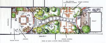 Small Picture Garden Design Layout Zen Garden Design Plan Inspiration Pic Of