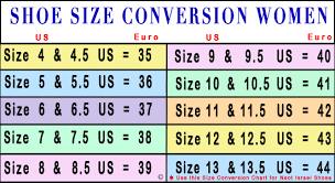 Image result for european shoe size to us