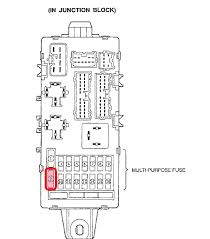 similiar 2006 mitsubishi galant fuse diagram keywords fuse diagram 2003 mitsubishi outlander fuse image about wiring
