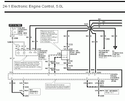 mustang fuse wiring diagrams vehicle repair aftermarket diagram electronic engine control 5 0l