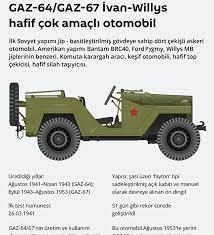 GAZ-64/GAZ-67 İvan-Willys hafif çok amaçlı otomobil - 07.05.2020, Sputnik  Türkiye