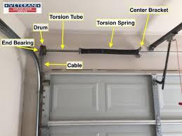 garage door torsion spring details