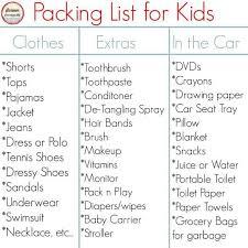 Florida Travel Checklist