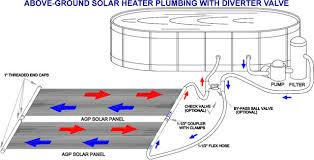 similiar above ground pool system diagram keywords above ground pool plumbing diagram return to above ground solar