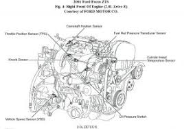 ford fusion engine diagram ford fusion fuse box diagram nv 200 ford fusion engine diagram 2010 ford fusion engine wiring diagram do you know where the