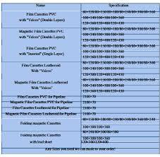 Din Iqi Chart Radiography Wire Penetrometer Wire Penetrameter