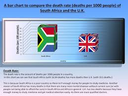 Ppt South Africa Powerpoint Presentation Free Download