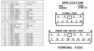 2004 ford stereo wiring diagram 2004 wiring diagrams chevy radio wiring diagram at Ford Stereo Wiring Diagrams