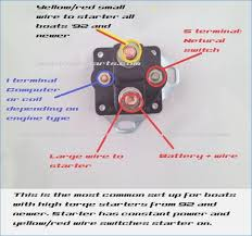 contemporary ford starter solenoid wiring diagram motif schematic 1984 ford f150 starter solenoid wiring diagram unique ford starter solenoid wiring diagram sketch schematic