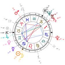 Astrology And Natal Chart Of Conor Mcgregor Born On 1988 07 14
