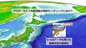 アウター ライズ 地震