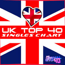 The Official Uk Top 40 Singles Chart Free Download Va The Official Uk Top 40 Singles Chart 01 11 2019