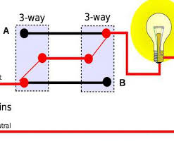 how to wire switch light socket simple 3 wire tail light wiring how to wire switch light socket fantastic staircase wiring diagram using way switch
