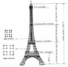 eiffel tower size eiffel tower geometry