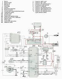 volvo 240 fuse box wiring diagrams best volvo 240 fuse box wiring diagrams subaru impreza fuse box volvo 240 fuse box