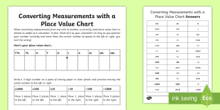 Converting Measurements With A Place Value Chart Worksheet