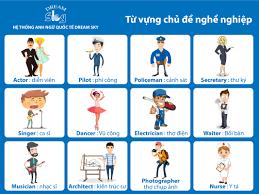Dạy bé học tiếng Anh qua một số từ vựng chủ đề nghề nghiệp - Chia sẻ
