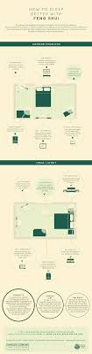 feng shui bedroom furniture. How To Sleep Better With Feng Shui Bedroom Furniture N