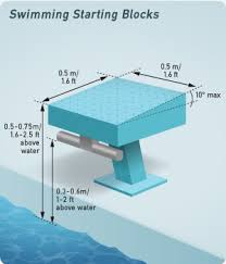 Exellent Olympic Swimming Pool Diagram Blocks Swimoutletcom Intended Decorating Ideas