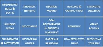 Leadership Skill List - East.keywesthideaways.co