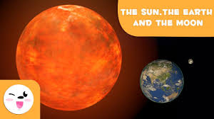 The Sun, <b>Earth</b>, and <b>Moon</b> - <b>Solar System</b> for Kids - YouTube
