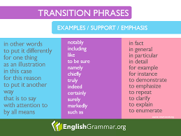 Transistion Words Transition Words And Phrases You Can Use To Indicate Examples