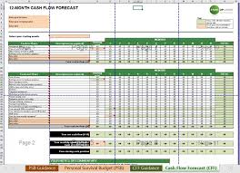 Cash Flow Sheets 014 Cash Flow Spreadsheet Template Forecast Example Excel