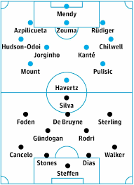 The confirmed chelsea lineup and team news for the last three games. Chelsea V Manchester City Fa Cup Semi Final Preview Fa Cup The Guardian