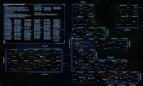 Star Trek Galaxy Chart Sto Galaxy Map This Site Has Moved To Www Suricatafx Com