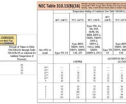 26 Gauge Wire Rating Brilliant Images 2008nec Table 310 16