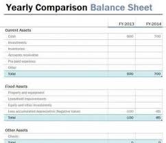 Spreadsheet : Simple Business Balance Sheet Simple Balance Sheet ...