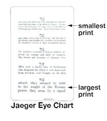 Jaeger 2 Eye Chart Jaeger Near Vision Chart Onourway Co