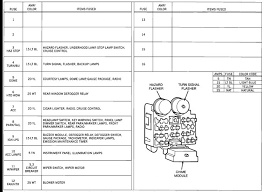 1995 jeep wrangler fuse box layout auto electrical wiring diagram \u2022 95 jeep wrangler fuse box diagram 1995 jeep wrangler fuse box diagram unique 22 best jeep yj digramas rh kmestc com 1993