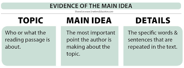 Support Main Idea With Textual Evidence