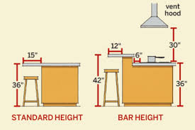 kitchen island with seating for 4 dimensions