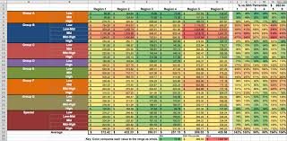heatmap in excel data structure heatmaps with excel say it visually