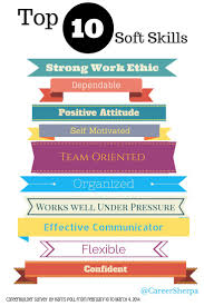 17 best ideas about jobs uk work from home uk top 10 soft skills in demand 2014 career jobsearch so called soft skills