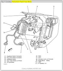 96 s10 2 2 wiring diagram wiring diagram blog s10 2 2 engine diagram wiring diagram technic 96 s10 2 2 wiring diagram