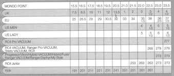 Fischer Sprint Crown Junior Skis Size Chart 2019