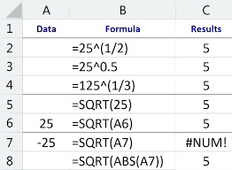 solving square root equations worksheet doc basic math facts practice worksheets free finding squares roots cube