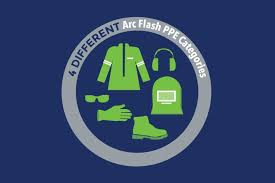 Arc Flash Clothing Rating Chart What Are The 4 Different Arc Flash Ppe Categories In Nfpa