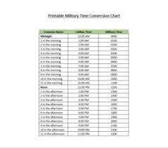 Army Time Army Time Converter