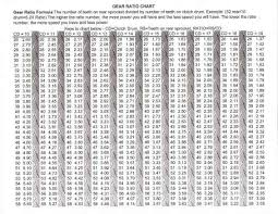 Arctic Cat Spring Chart Buyers Guide