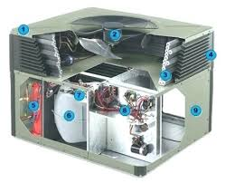 trane air conditioner prices. Trane Air Conditioning Compressors Package Heat Pump Exposed View Compressor Cost Conditioner Price Seer Packaged Systems Prices C