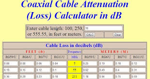 Radio For Everyone Coax Cable Loss