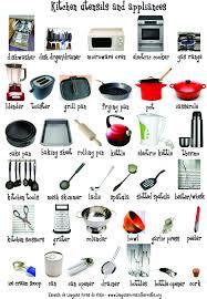kitchen utensils images. Kitchen Utensil Name List Utensils Images