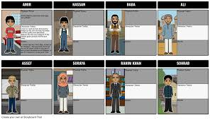 character map for the kite runner storyboard by kristy littlehale