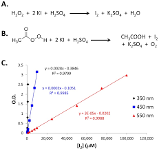 a chemical reaction between hydrogen peroxide and potassium iodide b overview of general peroxide quantitation