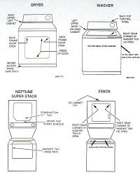 Washer And Dryer Dimensions Front Loading Where Is My Model Number Appliance Aid