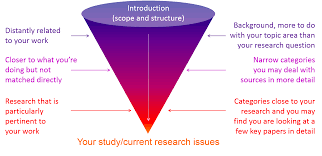 STRUCTURE OF A LITERATURE REVIEW     SlideShare
